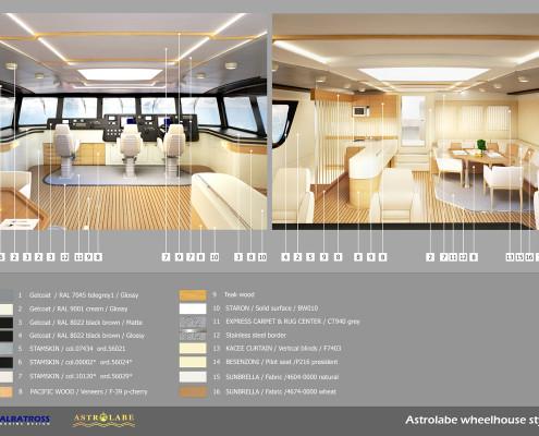 H80_Wheelhouse_Style